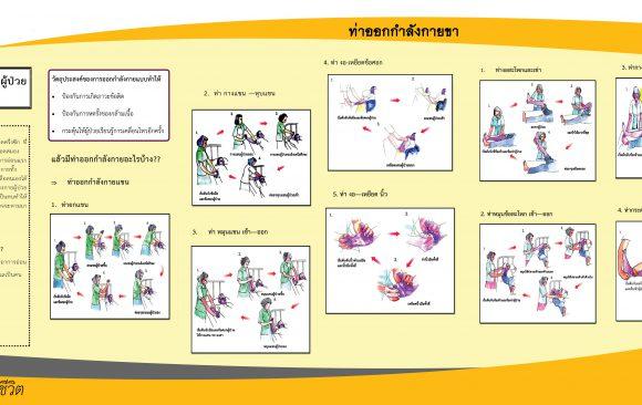 การออกกำลังกายในผู้ป่วยอัมพาต